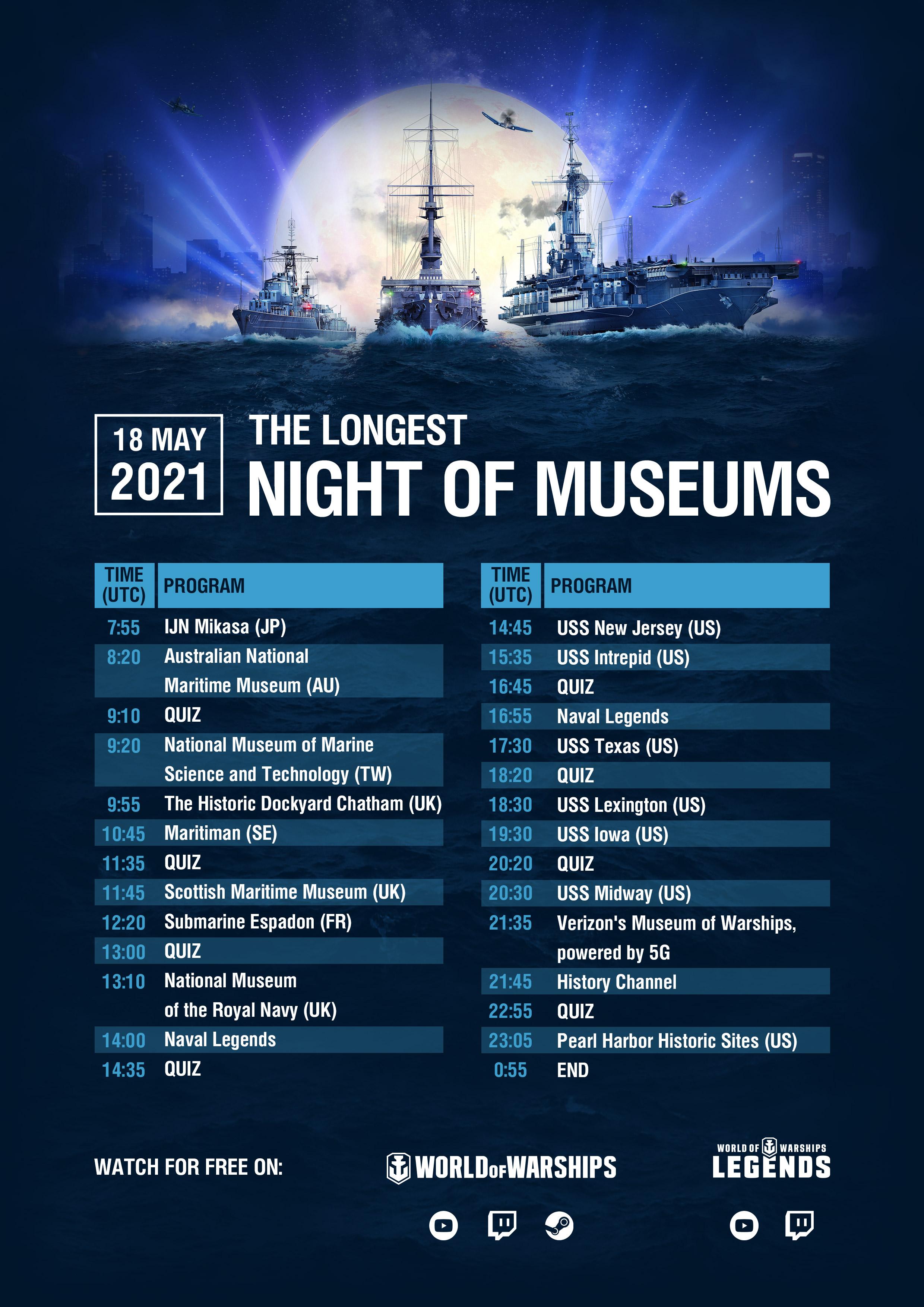 Long night of museums